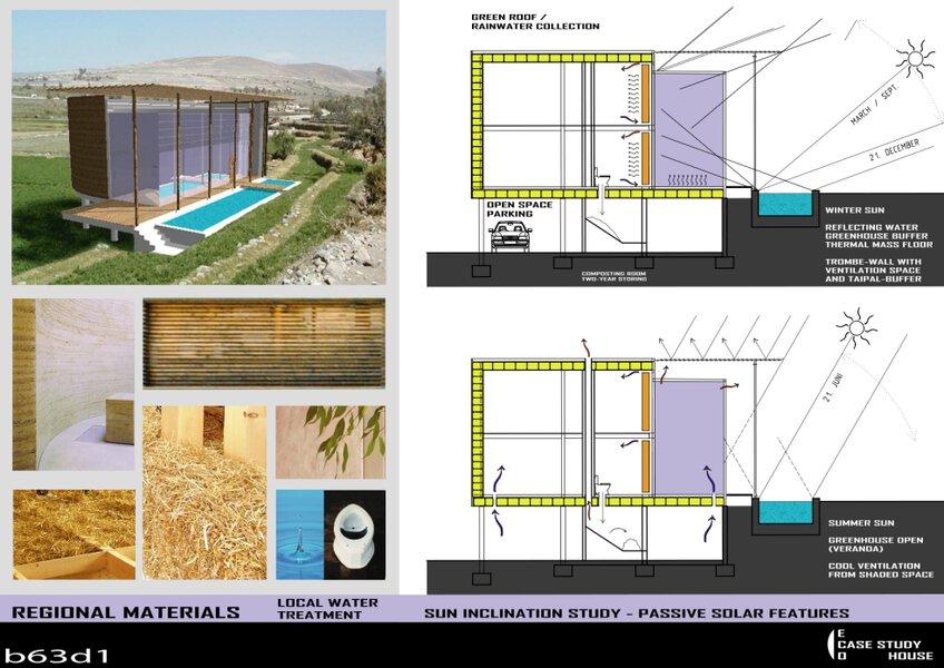 Awesome Casa Bioclimatica, Oliver Heizmann 2005